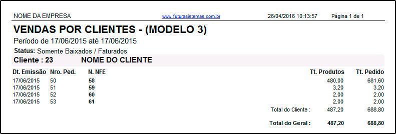 Relatório Geral De Vendas Fs169 Futura Sistemas Manual