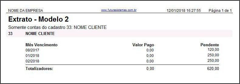 Relatório de Contas a Receber Geral – FS195 - 02