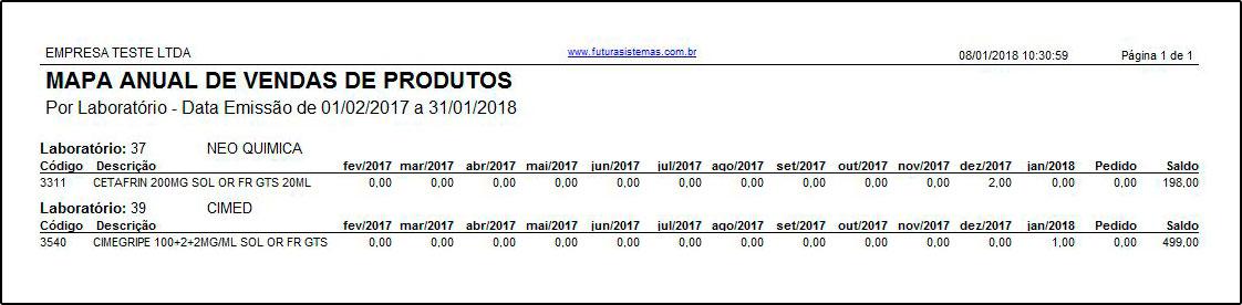 Futura Farmácia - 2018.01.29 - 01