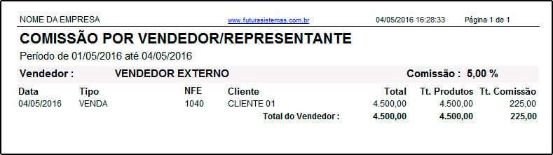 Relatório de Comissões de VendedoresRepresentantes – FS290 (11)