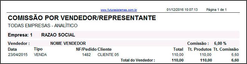 Relatório de Comissões de VendedoresRepresentantes – FS290 (13)