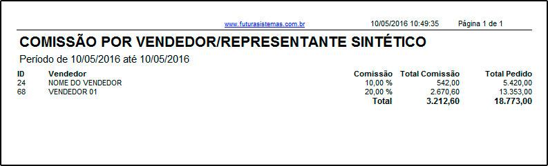 Relatório de Comissões de VendedoresRepresentantes – FS290 (14)