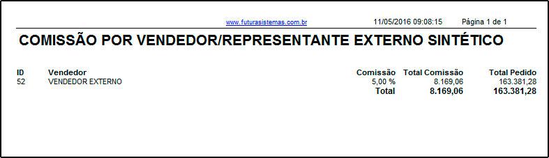 Relatório de Comissões de VendedoresRepresentantes – FS290 (15)