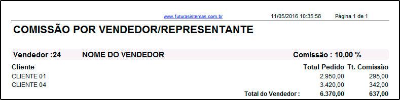 Relatório de Comissões de VendedoresRepresentantes – FS290 (21)