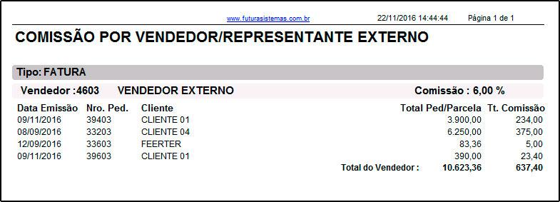 Relatório de Comissões de VendedoresRepresentantes – FS290 (23)