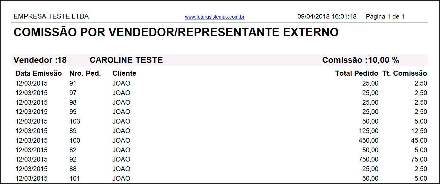 Relatório de Comissões de VendedoresRepresentantes – FS290 (3)