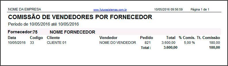 Relatório de Comissões de VendedoresRepresentantes – FS290 (9)