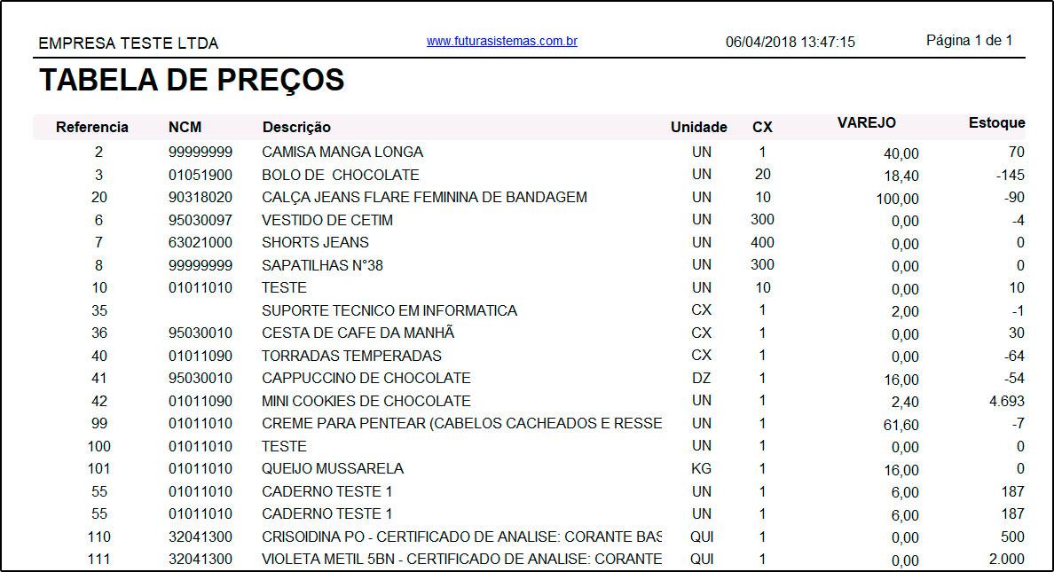 Relatório de cadastros de tabela de preço – FS264 (10)