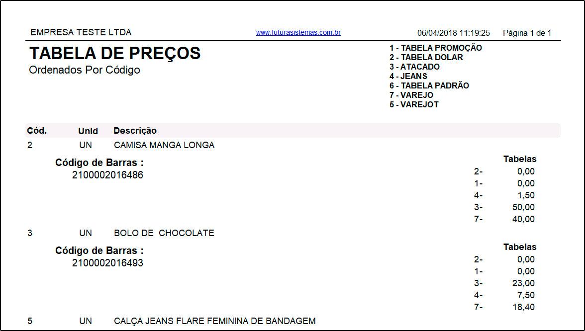Relatório de cadastros de tabela de preço – FS264 (2)