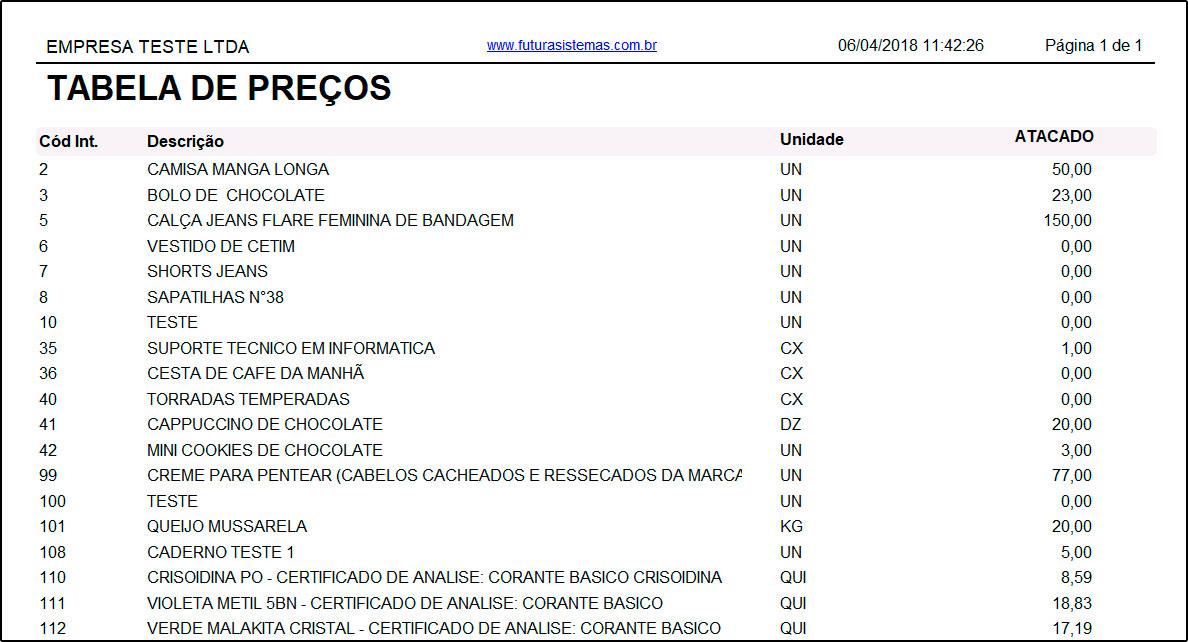 Relatório de cadastros de tabela de preço – FS264 (6)