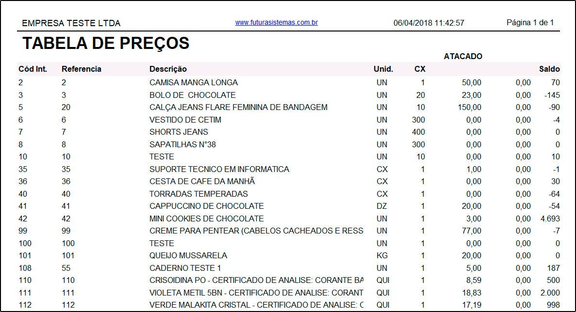 Relatório de cadastros de tabela de preço – FS264 (7)
