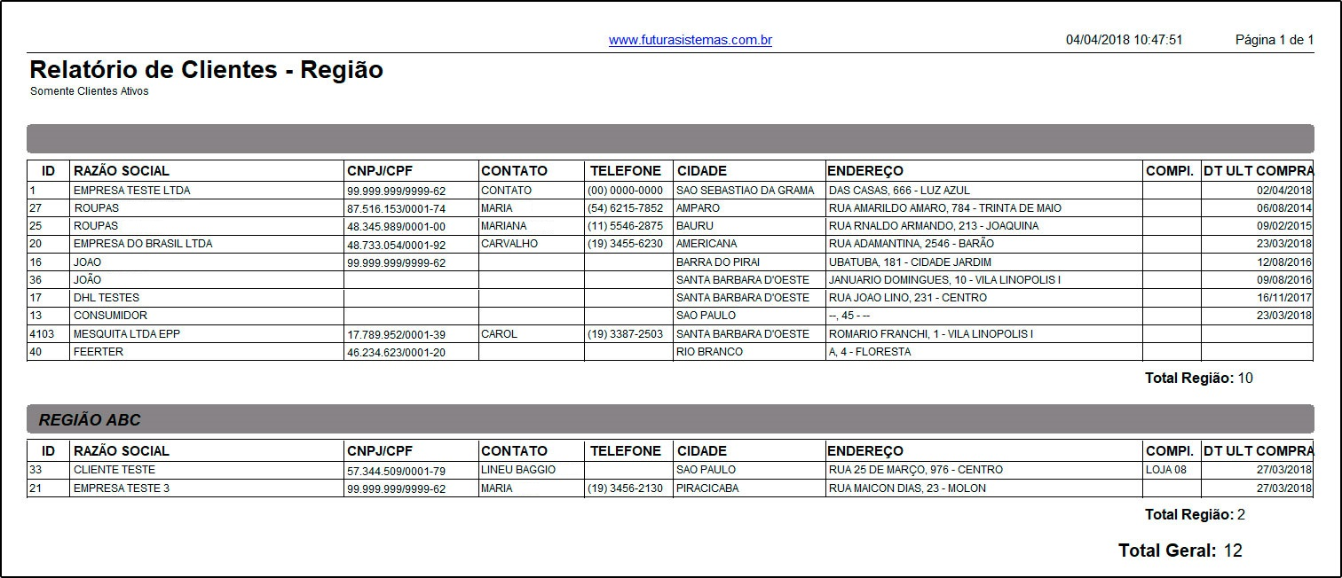 Relatório de clientes por região – FS244 (3)