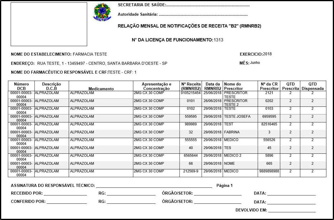 Relatório de Medicamentos Controlados – RMNRB2 – FFS22 02