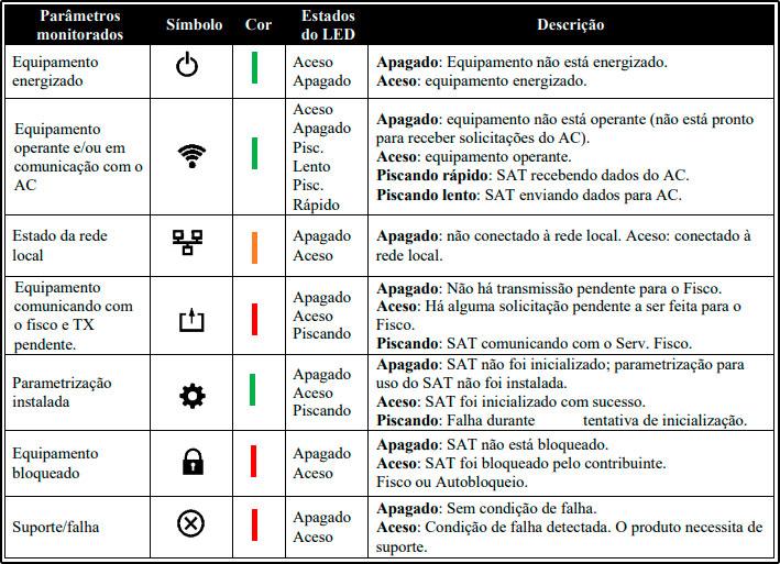 Como instalar e configurar um SAT-CF-e (16)