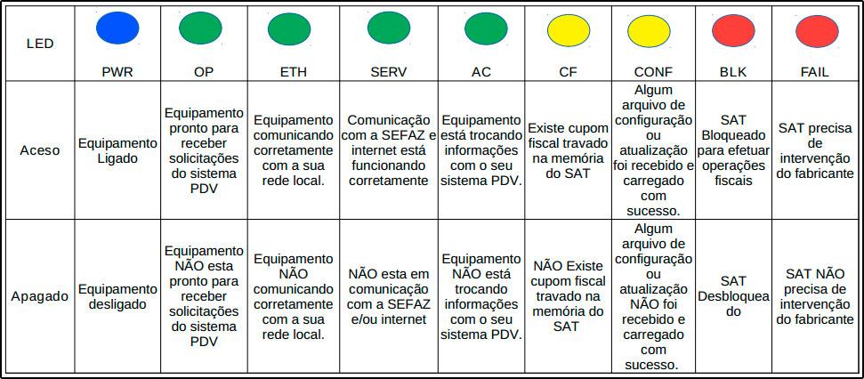 Como instalar e configurar um SAT-CF-e (17)