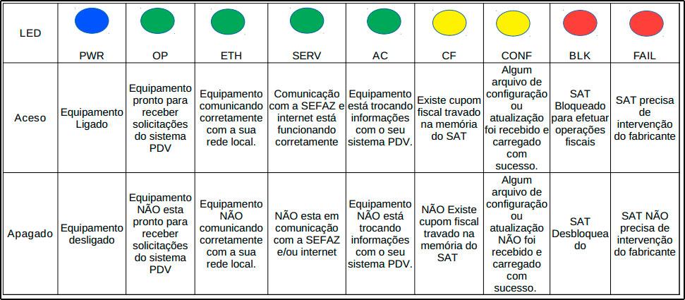 Como instalar e configurar um SAT-CF-e (18)