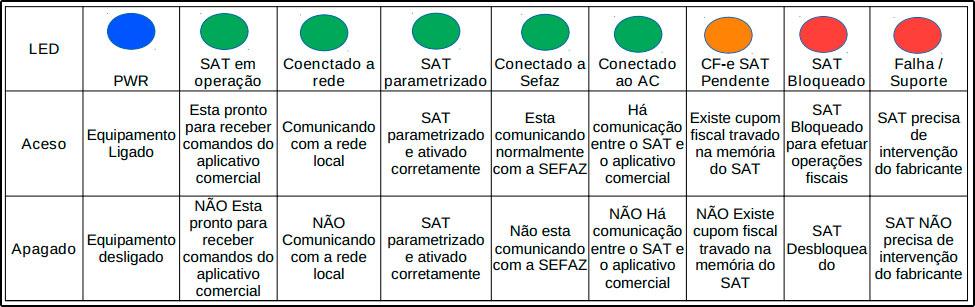 Como instalar e configurar um SAT-CF-e (19)