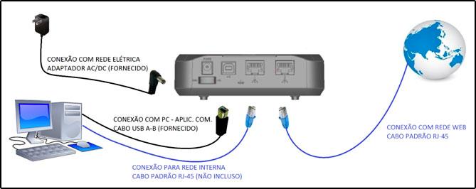 Como instalar e configurar um SAT-CF-e (54)