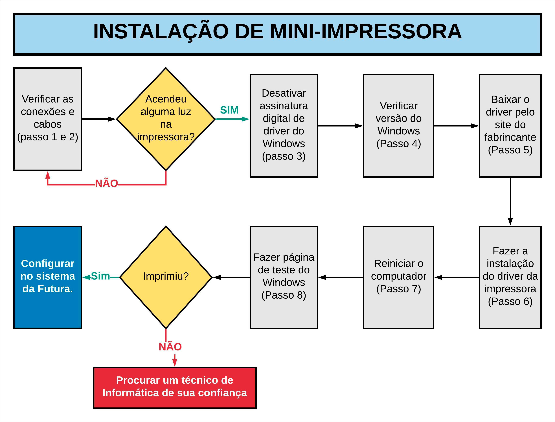 Como instalar mini-impressora - FAQ67 (23)